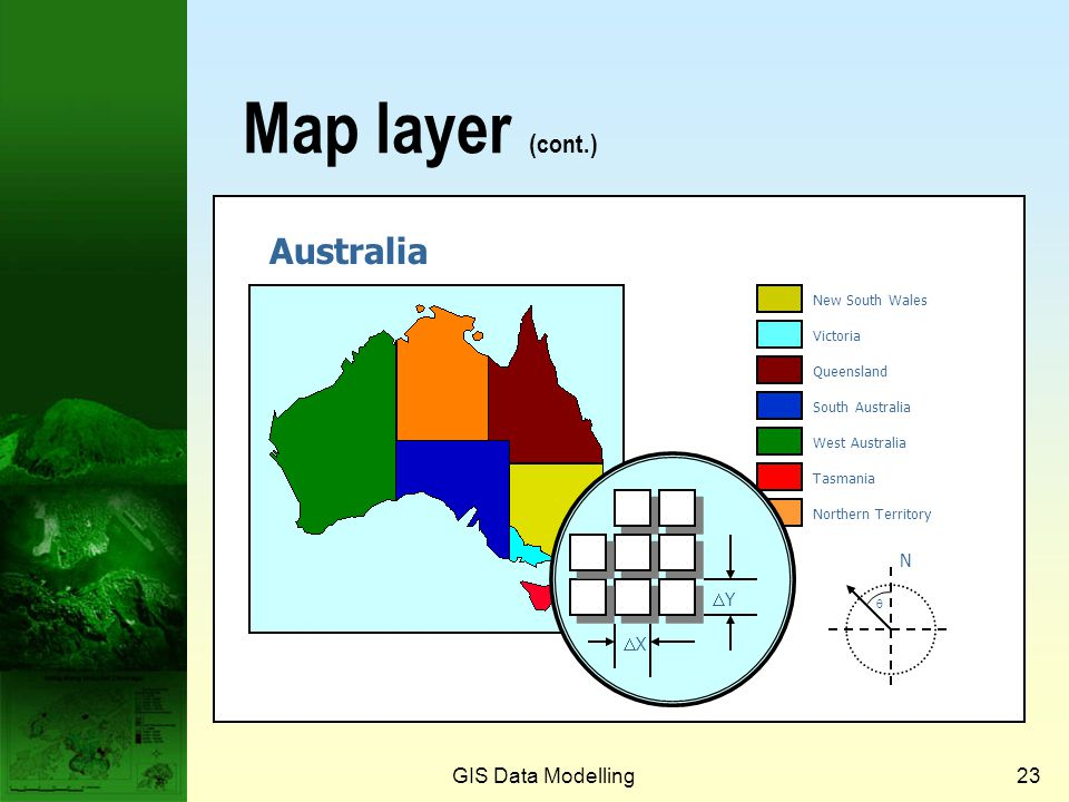 GIS Data Modelling22 Map layer  A map layer is a set of data describing a single characteristic of each location within a bounded geographical area.