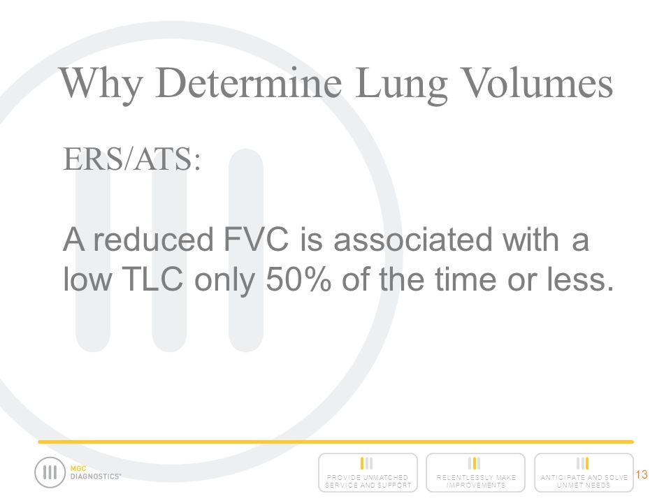 ANTICIPATE AND SOLVE UNMET NEEDS RELENTLESSLY MAKE IMPROVEMENTS PROVIDE UNMATCHED SERVICE AND SUPPORT 13 ERS/ATS: A reduced FVC is associated with a low TLC only 50% of the time or less.