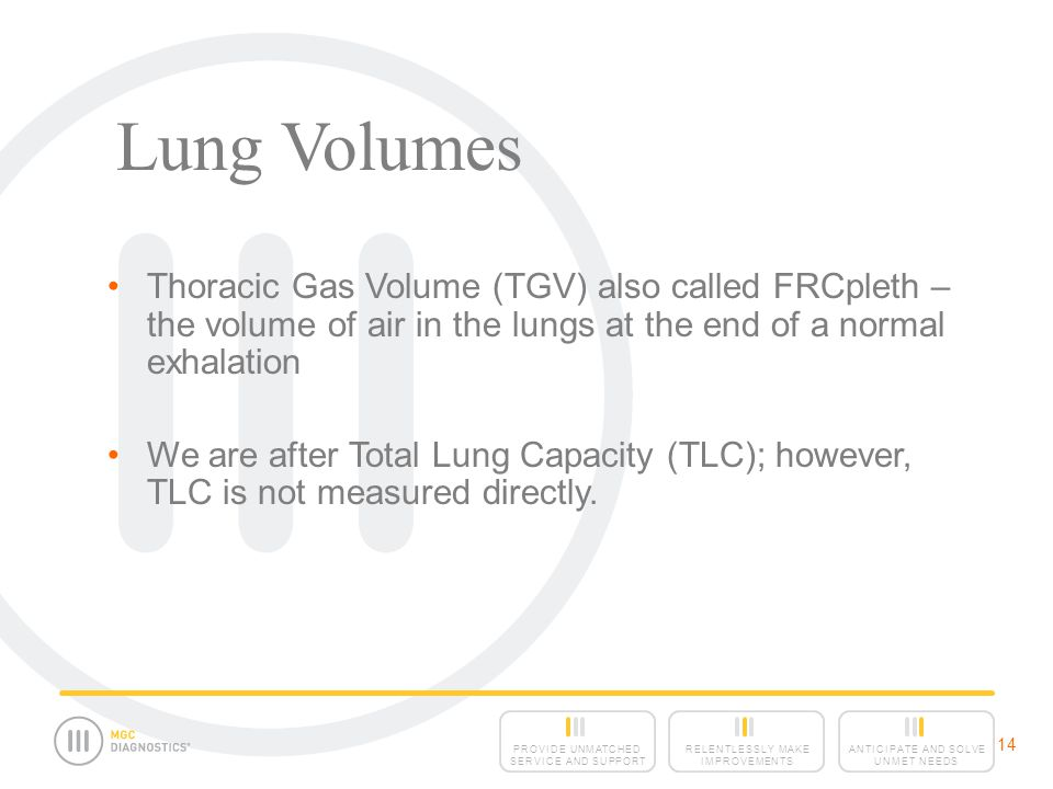 ANTICIPATE AND SOLVE UNMET NEEDS RELENTLESSLY MAKE IMPROVEMENTS PROVIDE UNMATCHED SERVICE AND SUPPORT 14 Thoracic Gas Volume (TGV) also called FRCpleth – the volume of air in the lungs at the end of a normal exhalation We are after Total Lung Capacity (TLC); however, TLC is not measured directly.