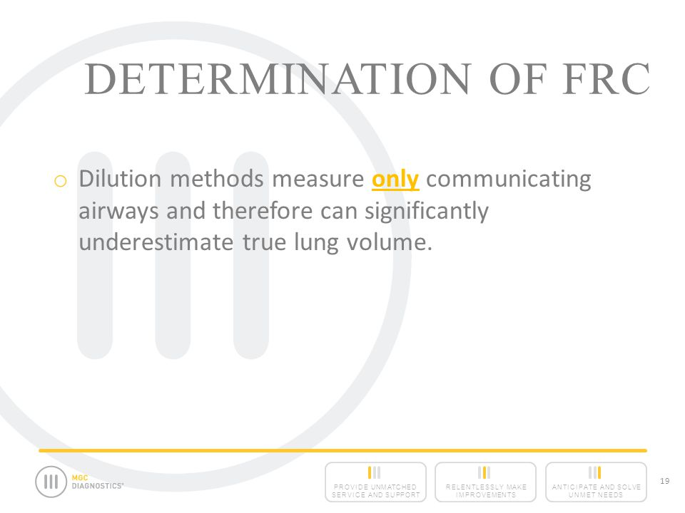 ANTICIPATE AND SOLVE UNMET NEEDS RELENTLESSLY MAKE IMPROVEMENTS PROVIDE UNMATCHED SERVICE AND SUPPORT 19 DETERMINATION OF FRC o Dilution methods measure only communicating airways and therefore can significantly underestimate true lung volume.