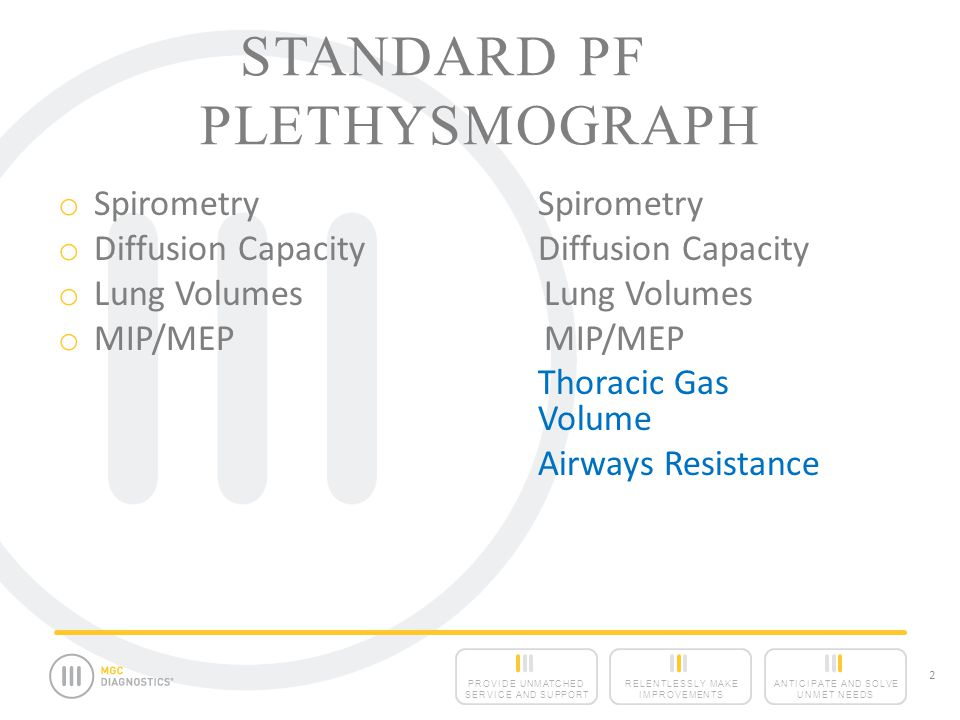 ANTICIPATE AND SOLVE UNMET NEEDS RELENTLESSLY MAKE IMPROVEMENTS PROVIDE UNMATCHED SERVICE AND SUPPORT 2 STANDARD PF PLETHYSMOGRAPH o SpirometrySpirometry o Diffusion CapacityDiffusion Capacity o Lung Volumes Lung Volumes o MIP/MEP MIP/MEP Thoracic Gas Volume Airways Resistance