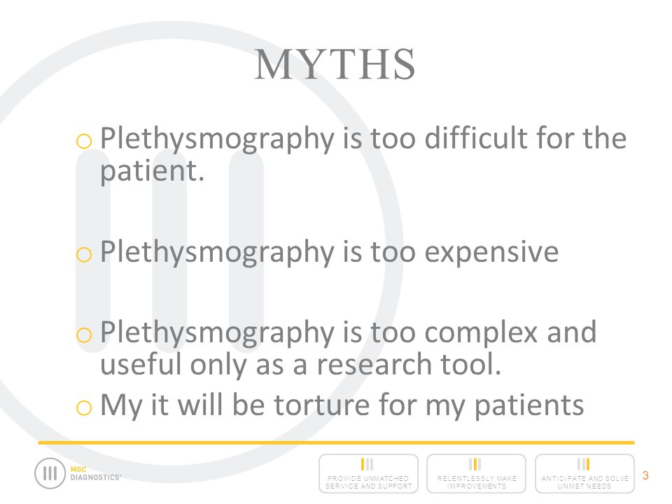 ANTICIPATE AND SOLVE UNMET NEEDS RELENTLESSLY MAKE IMPROVEMENTS PROVIDE UNMATCHED SERVICE AND SUPPORT 3 MYTHS o Plethysmography is too difficult for the patient.