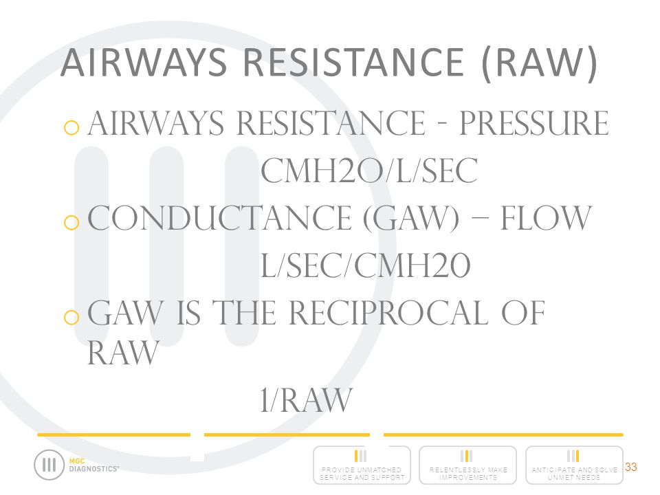 ANTICIPATE AND SOLVE UNMET NEEDS RELENTLESSLY MAKE IMPROVEMENTS PROVIDE UNMATCHED SERVICE AND SUPPORT 33 AIRWAYS RESISTANCE (RAW) o Airways Resistance - Pressure cmH2O/L/sec o Conductance (Gaw) – Flow L/sec/cmH20 o Gaw is the reciprocal of Raw 1/Raw