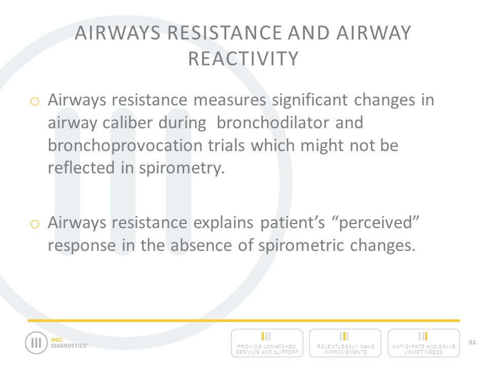 ANTICIPATE AND SOLVE UNMET NEEDS RELENTLESSLY MAKE IMPROVEMENTS PROVIDE UNMATCHED SERVICE AND SUPPORT 61 AIRWAYS RESISTANCE AND AIRWAY REACTIVITY o Airways resistance measures significant changes in airway caliber during bronchodilator and bronchoprovocation trials which might not be reflected in spirometry.