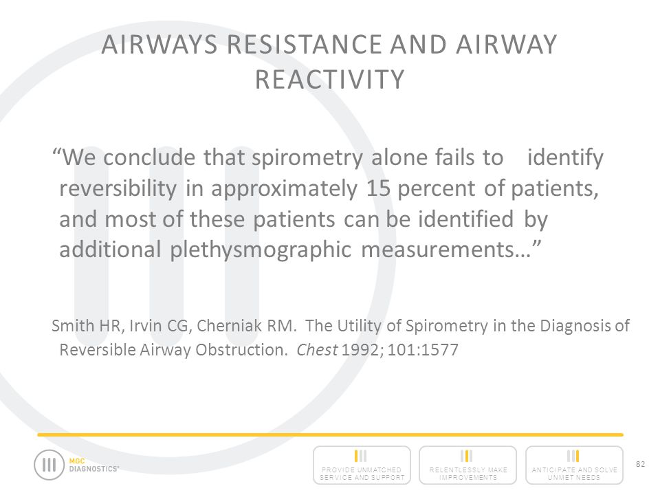 ANTICIPATE AND SOLVE UNMET NEEDS RELENTLESSLY MAKE IMPROVEMENTS PROVIDE UNMATCHED SERVICE AND SUPPORT 82 AIRWAYS RESISTANCE AND AIRWAY REACTIVITY We conclude that spirometry alone fails to identify reversibility in approximately 15 percent of patients, and most of these patients can be identified by additional plethysmographic measurements… Smith HR, Irvin CG, Cherniak RM.