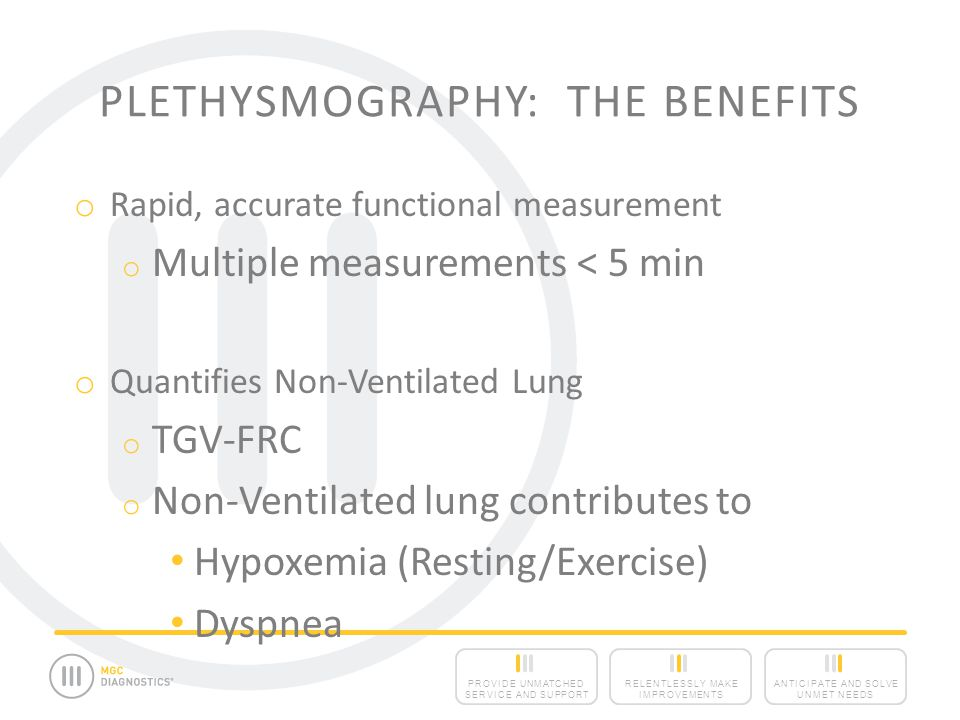 ANTICIPATE AND SOLVE UNMET NEEDS RELENTLESSLY MAKE IMPROVEMENTS PROVIDE UNMATCHED SERVICE AND SUPPORT PLETHYSMOGRAPHY: THE BENEFITS o Rapid, accurate functional measurement o Multiple measurements < 5 min o Quantifies Non-Ventilated Lung o TGV-FRC o Non-Ventilated lung contributes to Hypoxemia (Resting/Exercise) Dyspnea