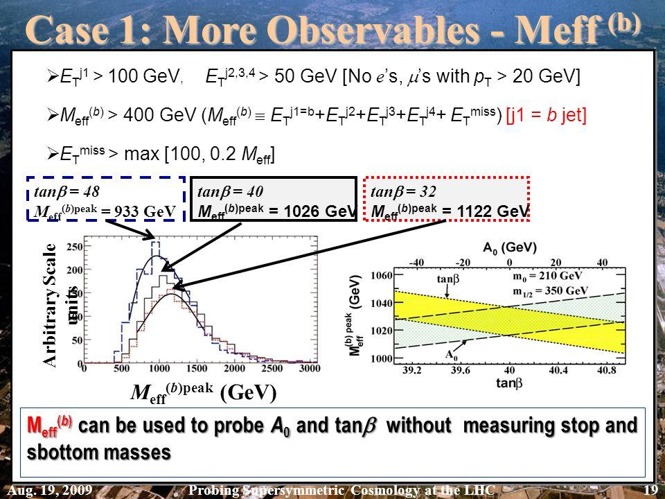  E T j1 > 100 GeV, E T j2,3,4 > 50 GeV [No e 's,  's with p T > 20 GeV]  M eff (b) > 400 GeV (M eff (b)  E T j1=b +E T j2 +E T j3 +E T j4 + E T mi