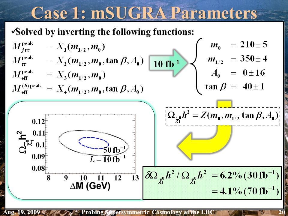 Solved by inverting the following functions: 10 fb -1 Case 1: mSUGRA Parameters Aug. 19, 2009 Probing Supersymmetric Cosmology at the LHC 20