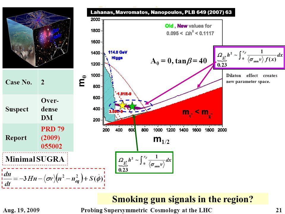Conclusion Case No.2 Suspect Over- dense DM Report PRD 79 (2009) 055002 Minimal SUGRA m 1/2 m0m0 Lahanas, Mavromatos, Nanopoulos, PLB 649 (2007) 63 A 0 = 0, tan  = 40 Smoking gun signals in the region.