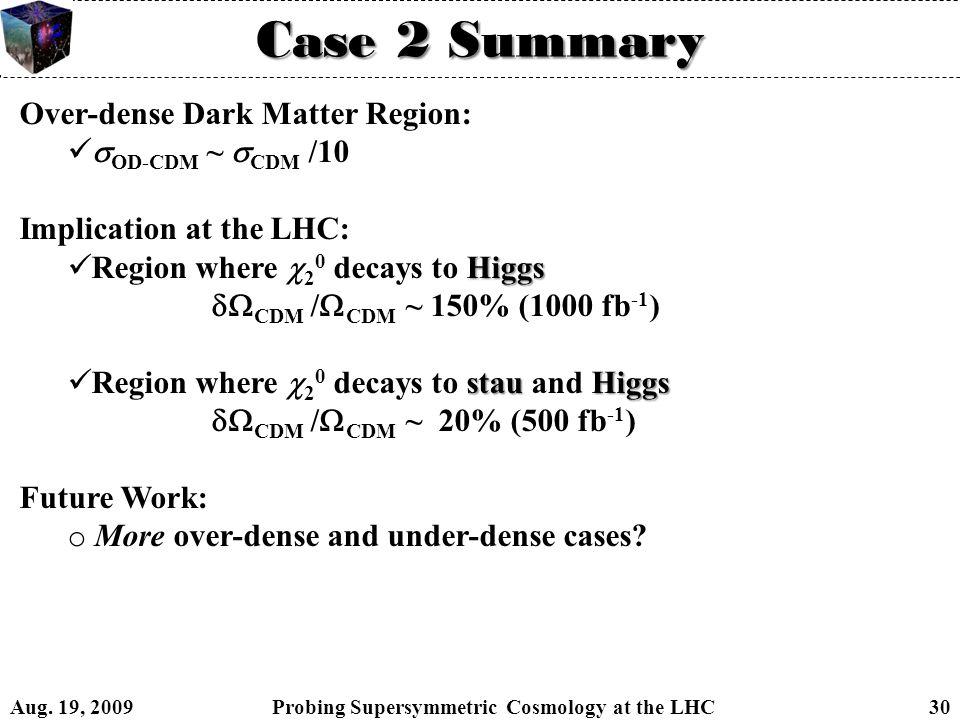 Case 2 Summary Over-dense Dark Matter Region:  OD-CDM ~  CDM /10 Implication at the LHC: Higgs Region where  2 0 decays to Higgs  CDM /  CDM ~ 150% (1000 fb -1 ) stauHiggs Region where  2 0 decays to stau and Higgs  CDM /  CDM ~ 20% (500 fb -1 ) Future Work: o More over-dense and under-dense cases.