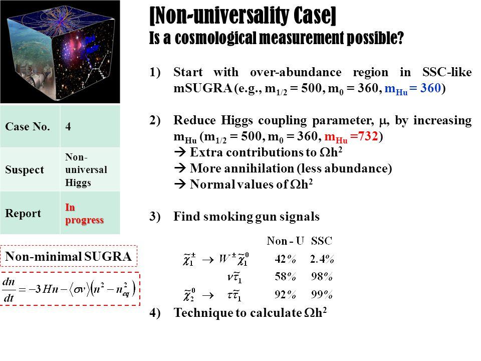 Case No.4 Suspect Non- universal Higgs Report In progress Non-minimal SUGRA [Non-universality Case] Is a cosmological measurement possible.