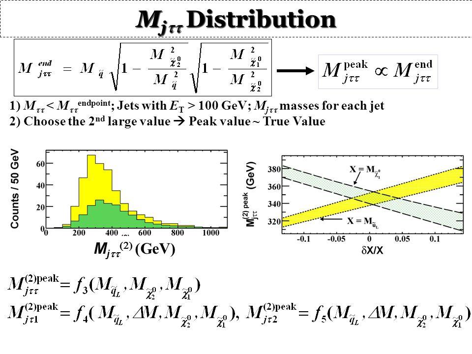 M j  Distribution 1) M  100 GeV; M j  masses for each jet 2) Choose the 2 nd large value  Peak value ~ True Value M j    (GeV)