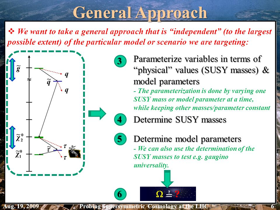General Approach  We want to take a general approach that is independent (to the largest possible extent) of the particular model or scenario we are targeting: Parameterize variables in terms of physical values (SUSY masses) & model parameters - The parameterization is done by varying one SUSY mass or model parameter at a time, while keeping other masses/parameter constant3 Determine SUSY masses 4 Determine model parameters - We can also use the determination of the SUSY masses to test e.g.