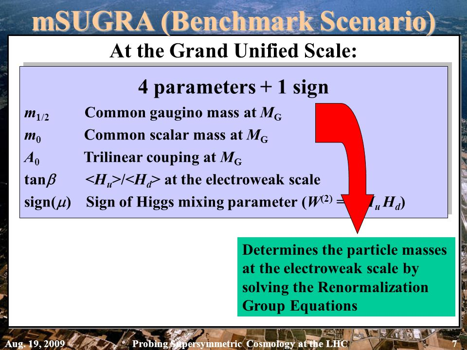 mSUGRA (Benchmark Scenario) At the Grand Unified Scale: 4 parameters + 1 sign m 1/2 Common gaugino mass at M G m 0 Common scalar mass at M G A 0 Trilinear couping at M G tan  / at the electroweak scale sign(  ) Sign of Higgs mixing parameter (W (2) =  H u H d ) 4 parameters + 1 sign m 1/2 Common gaugino mass at M G m 0 Common scalar mass at M G A 0 Trilinear couping at M G tan  / at the electroweak scale sign(  ) Sign of Higgs mixing parameter (W (2) =  H u H d ) Determines the particle masses at the electroweak scale by solving the Renormalization Group Equations Aug.