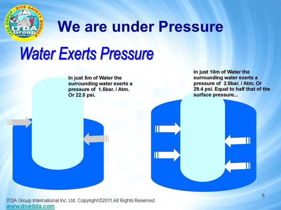 We are under Pressure ITDA Group International Inc. Ltd. Copyright ©2011 All Rights Reserved. www.diveitda.com www.diveitda.com 6