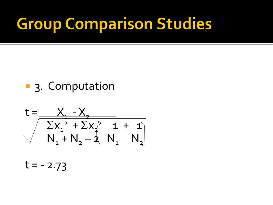  3. Computation t = X 1 - X 2  x 1 2 +  x 2 2 1 + 1 N 1 + N 2 – 2 N 1 N 2 t = - 2.73
