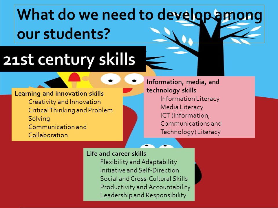 21 st century skills Assessment International Level Assessment National Level Assessment Regional/District Level Assessment Classroom Level