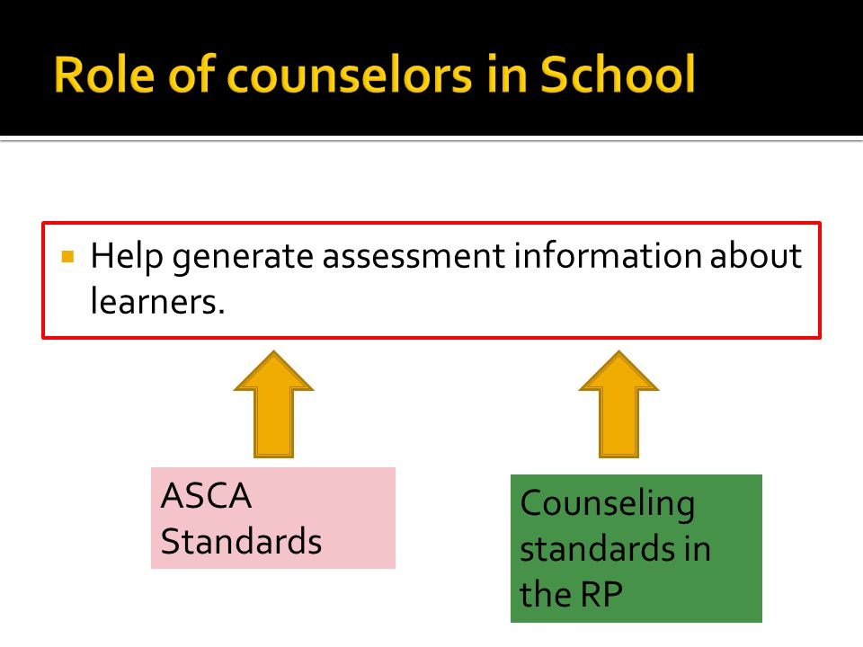  Informs development of academic programs and special programs  Informs further improvement of the curriculum  Identifies sections/students that needs further help  Reflection on how to teach or deliver the curriculum better  Decisions on the allocation of resources and priorities  Informs what is happening in the schools (academic standards)