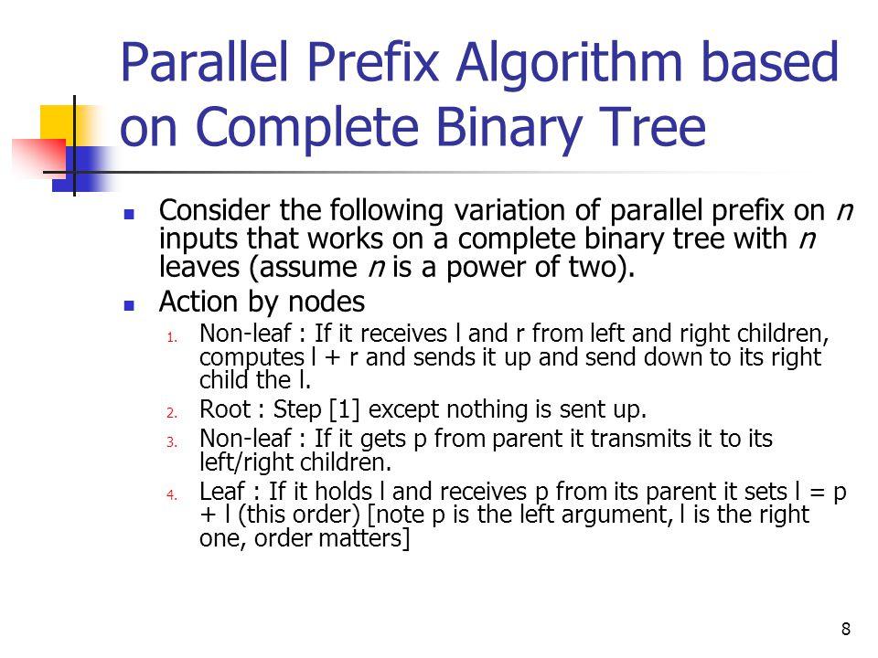 9 Parallel Prefix Algorithm based on Complete Binary Tree: Example x1 X1+x2+x3+x4+X5+x6+x7+x8 X1+x2+x3+x4X5+x6+x7+x8 X1+x2 x3+x4X5+x6 x7+x8 x2x3x4X5x6 x7 x8 \x1+x2+x3+x4 \x1+x2 \x5+x6 \x1+x2+x3+x4 \x5+x6 \x1+x2+x3+x4 \x1 \x3 \x1+x2 \x7 \x5+x6 \x1+x2+x3+x4 \x5 \x1+x2+x3+x4 after recving: x1+x2 x3+x4 x5+x6 x7+x8 x1+.+x3 x1+..+x4 x1+.+x5 x1+.+x6 x5+.+x7 x5+.+x8 x1+.+x3 x1+..+x4 x1+.+x5 x1+.+x6 x1+.+x7 x1+.+x8