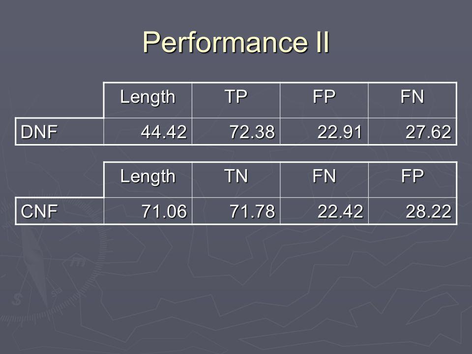 Performance II LengthTPFPFN DNF44.4272.3822.9127.62 LengthTNFNFPCNF71.0671.7822.4228.22