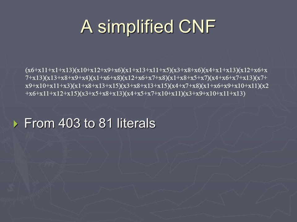 A simplified CNF (x6+x11+x1+x13)(x10+x12+x9+x6)(x1+x13+x11+x5)(x3+x8+x6)(x4+x1+x13)(x12+x6+x 7+x13)(x13+x8+x9+x4)(x1+x6+x8)(x12+x6+x7+x8)(x1+x8+x5+x7)(x4+x6+x7+x13)(x7+ x9+x10+x11+x3)(x1+x8+x13+x15)(x3+x8+x13+x15)(x4+x7+x8)(x1+x6+x9+x10+x11)(x2 +x6+x11+x12+x15)(x3+x5+x8+x13)(x4+x5+x7+x10+x11)(x3+x9+x10+x11+x13)  From 403 to 81 literals