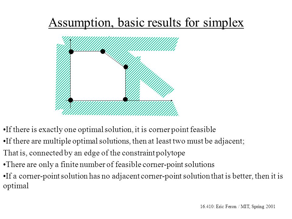 16.410: Eric Feron / MIT, Spring 2001 Assumption, basic results for simplex If there is exactly one optimal solution, it is corner point feasible If there are multiple optimal solutions, then at least two must be adjacent; That is, connected by an edge of the constraint polytope There are only a finite number of feasible corner-point solutions If a corner-point solution has no adjacent corner-point solution that is better, then it is optimal