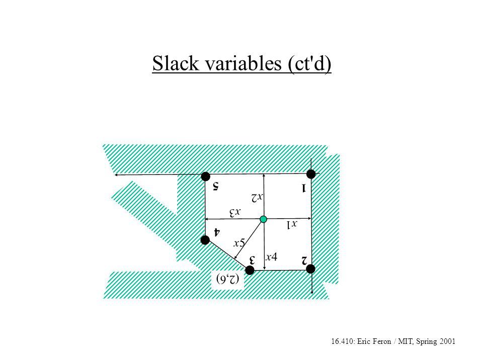16.410: Eric Feron / MIT, Spring 2001 Slack variables (ct d) 1 2 3 4 5 (2,6) x2x2 x1x1 x3x3 x4x4 x5x5