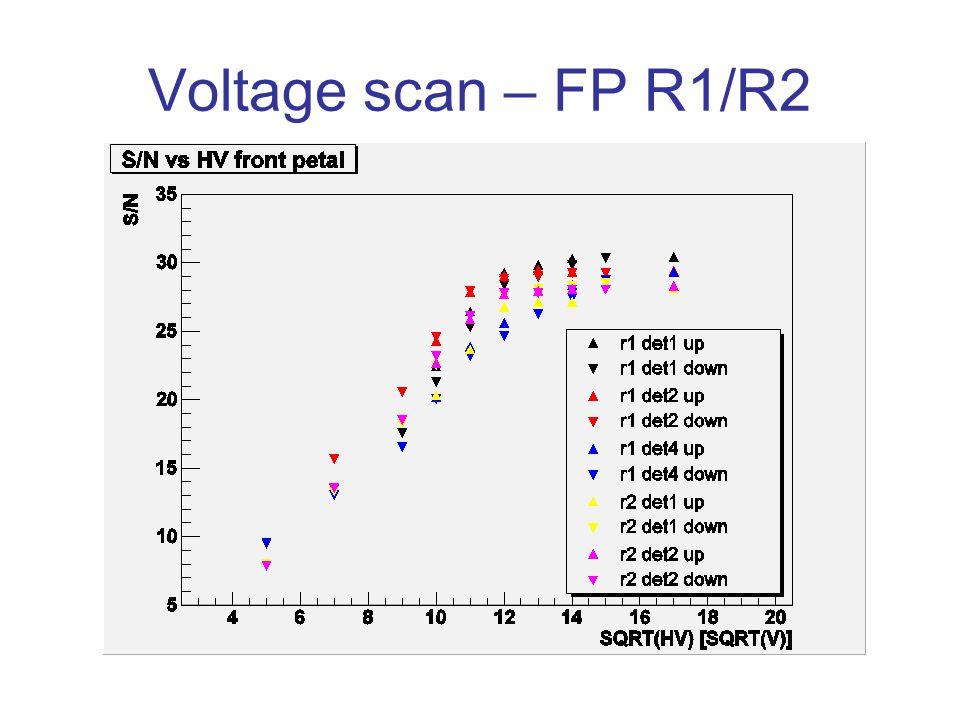 Voltage scan – FP R1/R2