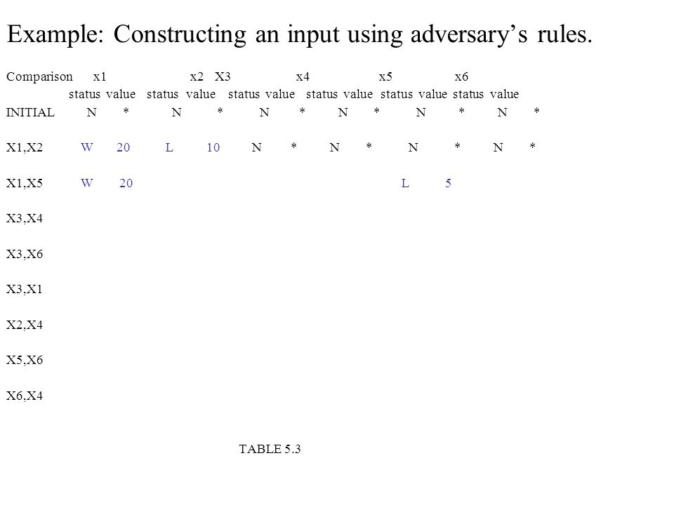 Example: Constructing an input using adversary's rules.
