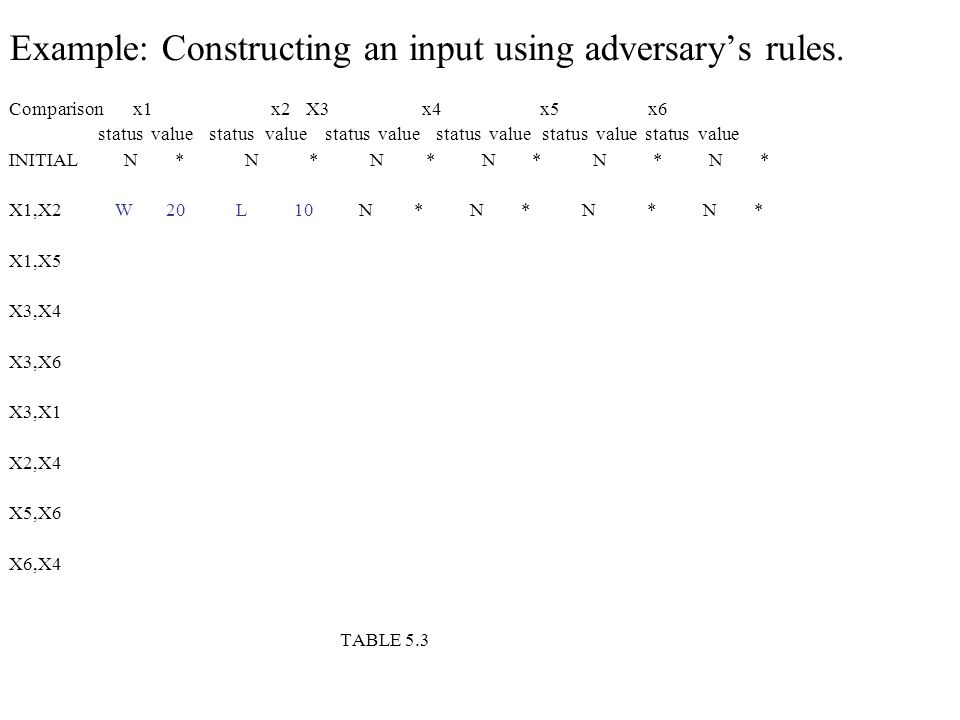 Example: Constructing an input using adversary's rules. Comparison x1 x2 X3 x4 x5 x6 status value status value status value status value status value