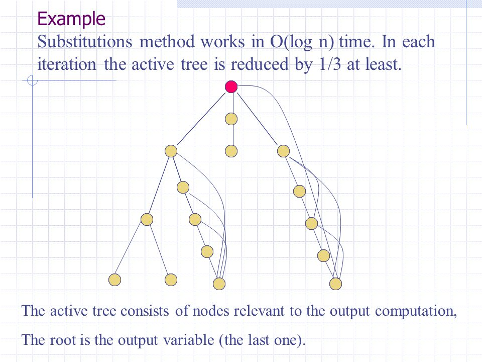 Example Substitutions method works in O(log n) time.