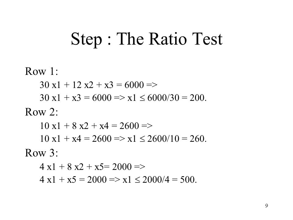 9 Step : The Ratio Test Row 1: 30 x1 + 12 x2 + x3 = 6000 => 30 x1 + x3 = 6000 => x1  6000/30 = 200.