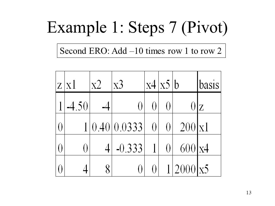 13 Example 1: Steps 7 (Pivot) Second ERO: Add –10 times row 1 to row 2