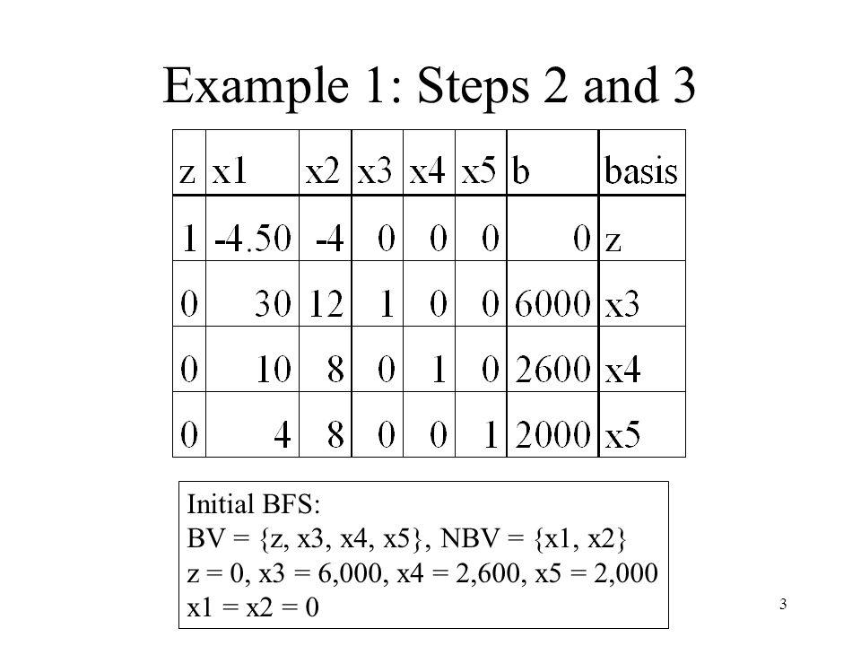3 Example 1: Steps 2 and 3 Initial BFS: BV = {z, x3, x4, x5}, NBV = {x1, x2} z = 0, x3 = 6,000, x4 = 2,600, x5 = 2,000 x1 = x2 = 0
