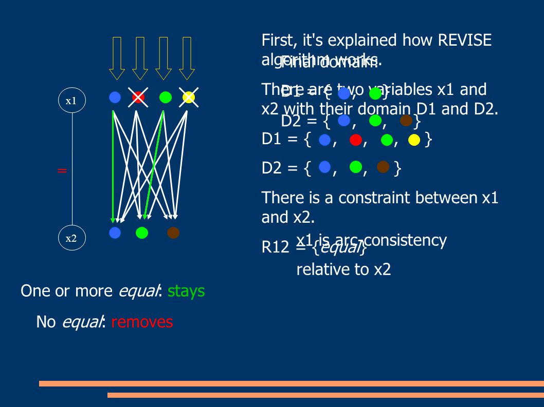 x1 First, it s explained how REVISE algorithm works.