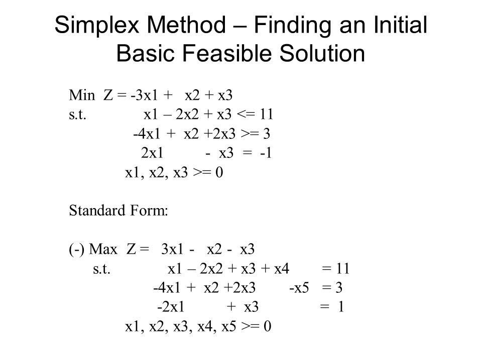 Simplex Method – Finding an Initial Basic Feasible Solution (-) Max Z = 3x1 - x2 - x3 s.t.