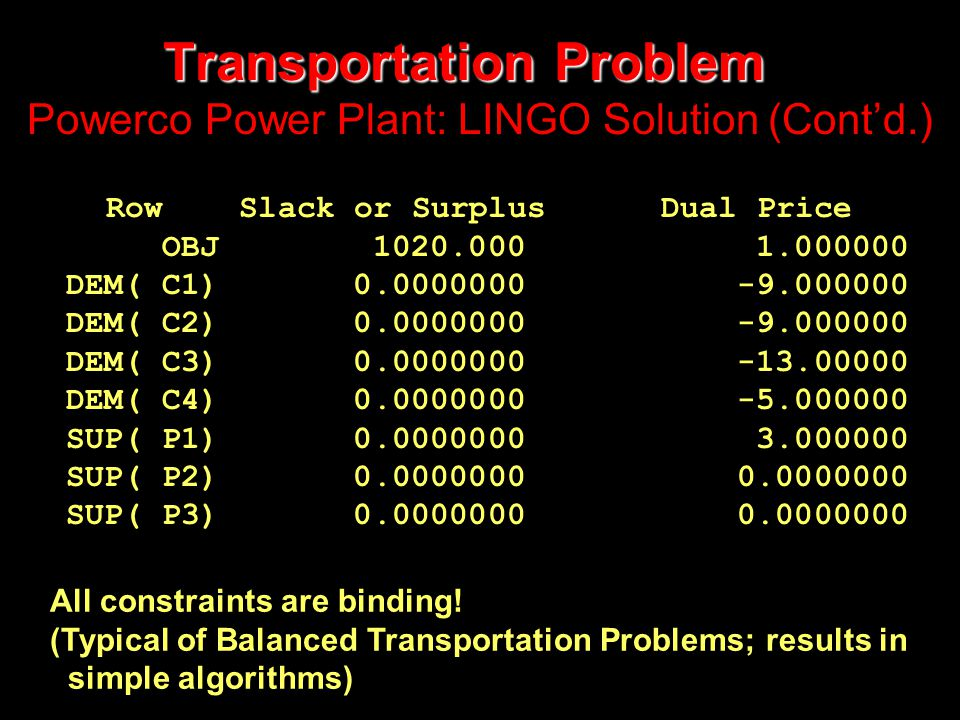 Transportation Problem Powerco Power Plant: LINGO Solution (Cont'd.) Row Slack or Surplus Dual Price OBJ 1020.000 1.000000 DEM( C1) 0.0000000 -9.000000 DEM( C2) 0.0000000 -9.000000 DEM( C3) 0.0000000 -13.00000 DEM( C4) 0.0000000 -5.000000 SUP( P1) 0.0000000 3.000000 SUP( P2) 0.0000000 0.0000000 SUP( P3) 0.0000000 0.0000000 All constraints are binding.