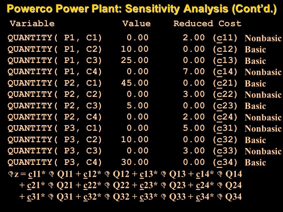 Powerco Power Plant: Sensitivity Analysis (Cont'd.) Variable Value Reduced Cost QUANTITY( P1, C1) 0.00 2.00 (c11) QUANTITY( P1, C2) 10.00 0.00 (c12) QUANTITY( P1, C3) 25.00 0.00 (c13) QUANTITY( P1, C4) 0.00 7.00 (c14) QUANTITY( P2, C1) 45.00 0.00 (c21) QUANTITY( P2, C2) 0.00 3.00 (c22) QUANTITY( P2, C3) 5.00 0.00 (c23) QUANTITY( P2, C4) 0.00 2.00 (c24) QUANTITY( P3, C1) 0.00 5.00 (c31) QUANTITY( P3, C2) 10.00 0.00 (c32) QUANTITY( P3, C3) 0.00 3.00 (c33) QUANTITY( P3, C4) 30.00 0.00 (c34)  z = c11*  Q11 + c12*  Q12 + c13*  Q13 + c14*  Q14 + c21*  Q21 + c22*  Q22 + c23*  Q23 + c24*  Q24 + c31*  Q31 + c32*  Q32 + c33*  Q33 + c34*  Q34 Nonbasic Basic Nonbasic Basic Nonbasic Basic Nonbasic Basic Nonbasic Basic