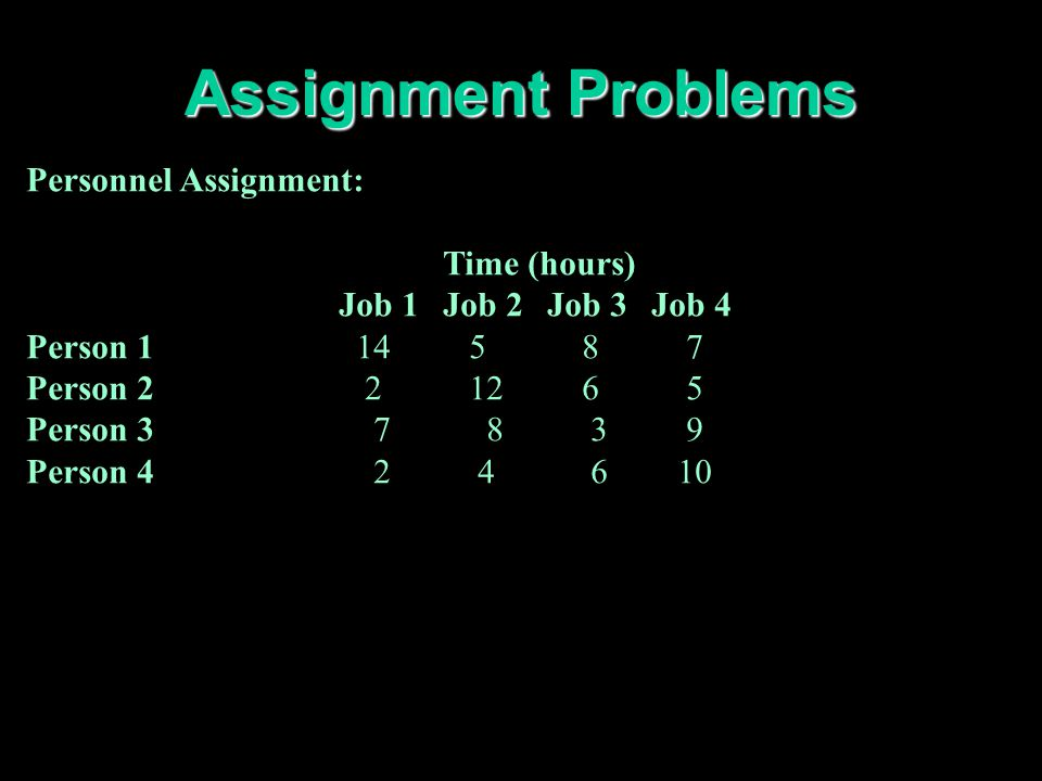 Assignment Problems Personnel Assignment: Time (hours) Job 1Job 2Job 3Job 4 Person 1 14 5 8 7 Person 2 2 12 6 5 Person 3 7 8 3 9 Person 4 2 4 6 10