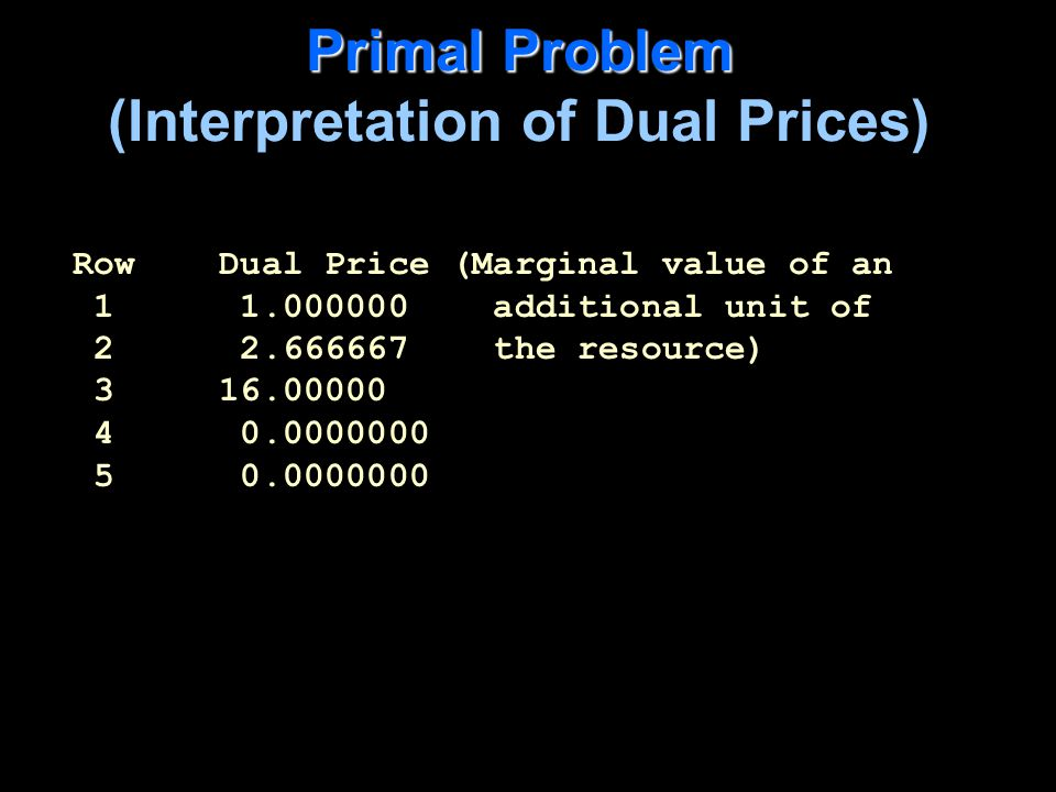 Primal Problem Primal Problem (Interpretation of Dual Prices) Row Dual Price (Marginal value of an 1 1.000000 additional unit of 2 2.666667 the resource) 3 16.00000 4 0.0000000 5 0.0000000
