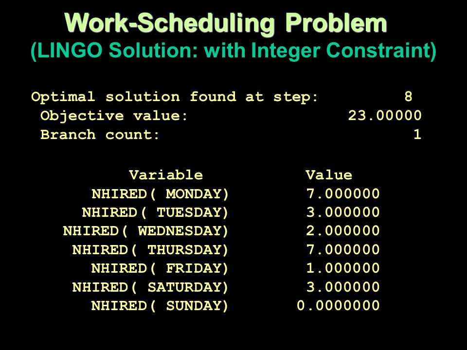 Work-Scheduling Problem (LINGO Solution: with Integer Constraint) Optimal solution found at step: 8 Objective value: 23.00000 Branch count: 1 Variable Value NHIRED( MONDAY) 7.000000 1.000000 NHIRED( TUESDAY) 3.000000 1.000000 NHIRED( WEDNESDAY) 2.000000 1.000000 NHIRED( THURSDAY) 7.000000 1.000000 NHIRED( FRIDAY) 1.000000 1.000000 NHIRED( SATURDAY) 3.000000 1.000000 NHIRED( SUNDAY) 0.0000000 1.000000