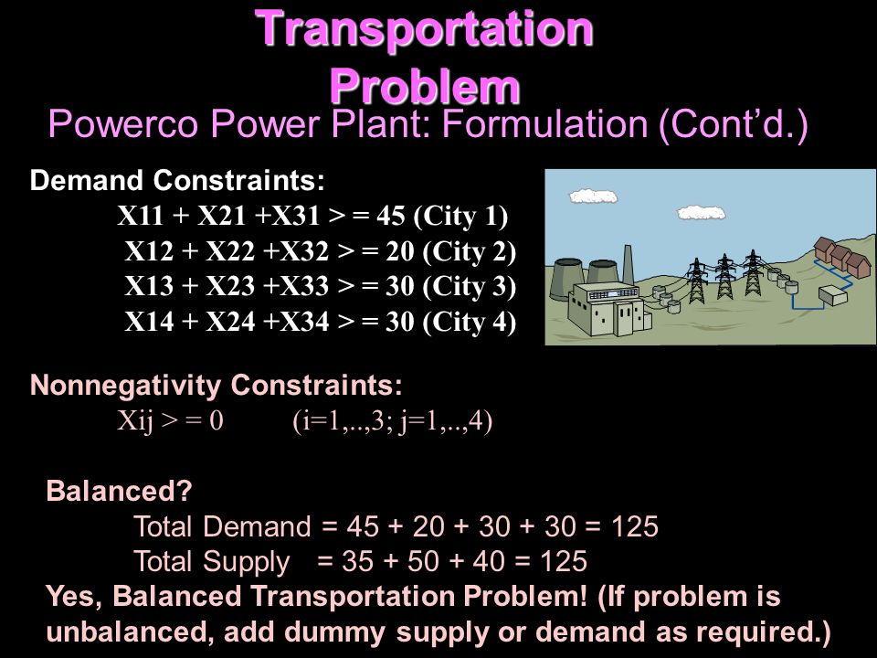 Transportation Problem Powerco Power Plant: Formulation (Cont'd.) Demand Constraints: X11 + X21 +X31 > = 45 (City 1) X12 + X22 +X32 > = 20 (City 2) X13 + X23 +X33 > = 30 (City 3) X14 + X24 +X34 > = 30 (City 4) Nonnegativity Constraints: Xij > = 0 (i=1,..,3; j=1,..,4) Balanced.