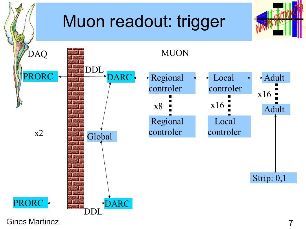 7 Gines Martinez Muon readout: trigger DAQ DARC PRORC MUON DDL PRORC DDL x2 DARC Global Regional controler x8 Regional controler Local controler x16 Local controler Adult x16 Adult Strip: 0,1