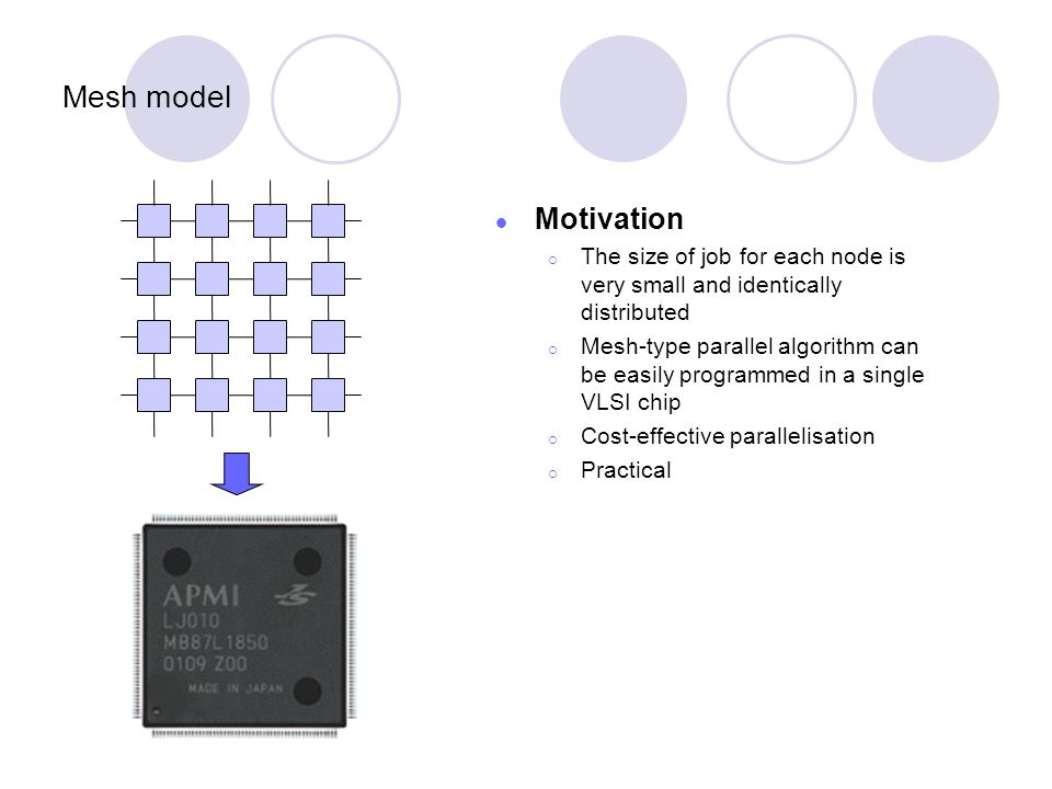 Mesh model Motivation  The size of job for each node is very small and identically distributed  Mesh-type parallel algorithm can be easily programme