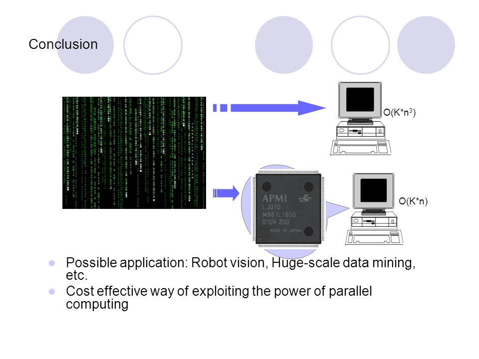 Conclusion Possible application: Robot vision, Huge-scale data mining, etc.