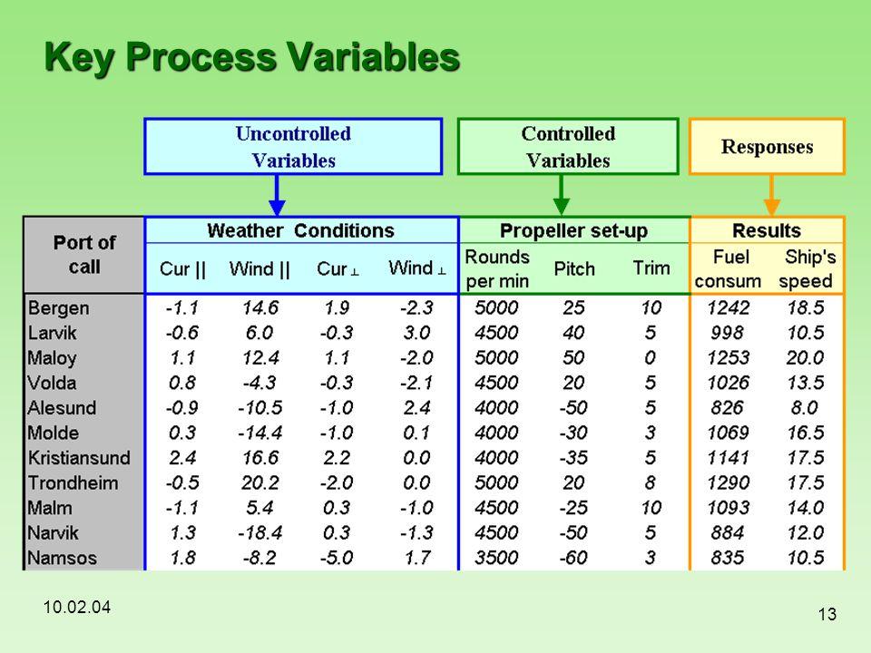 10.02.04 13 Key Process Variables