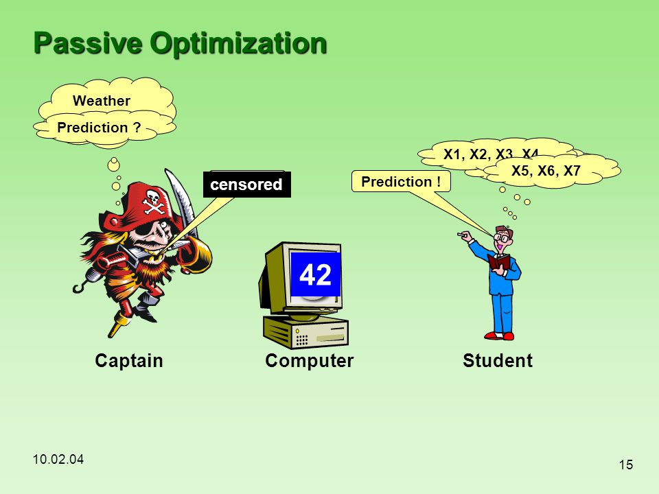 10.02.04 15 Passive Optimization Weather conditions Order!!! Prediction ! Order!!! X5, X6, X7 Prediction ! Prediction ? Fuck CaptainStudentComputer 42