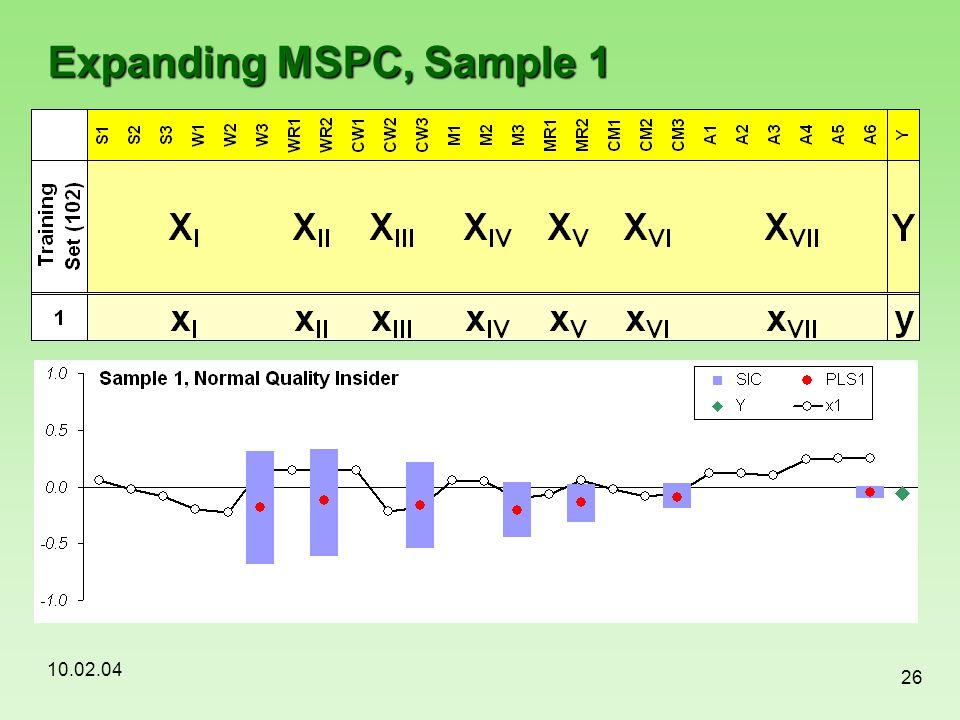10.02.04 26 Expanding MSPC, Sample 1