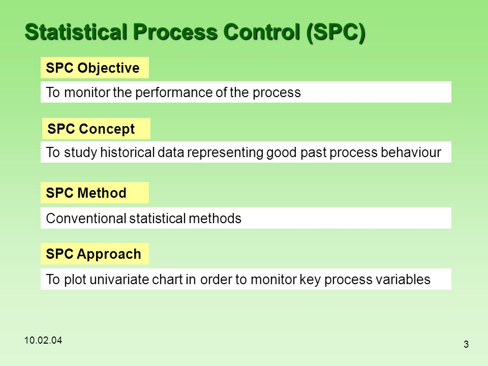 10.02.04 3 Statistical Process Control (SPC) SPC Objective To monitor the performance of the process SPC Method Conventional statistical methods SPC A