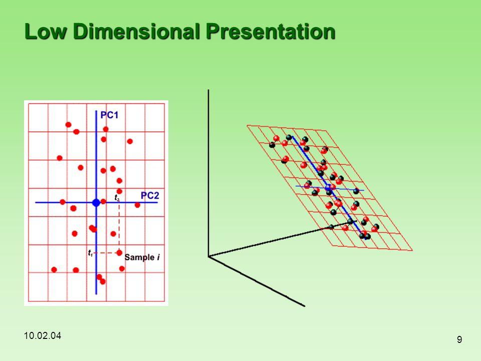 10.02.04 9 Low Dimensional Presentation